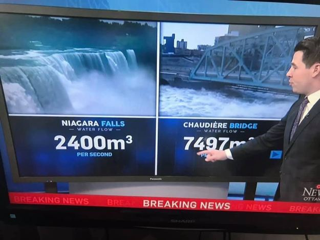 Still shot from local news - Niagara - 2400 m cubed per second of water, the Chaudiere Bridge, 7497 m cubed per second.